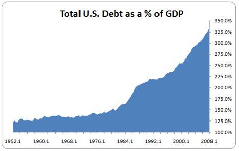 1 us debt as