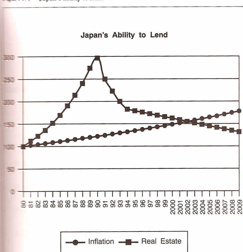 Japans hability